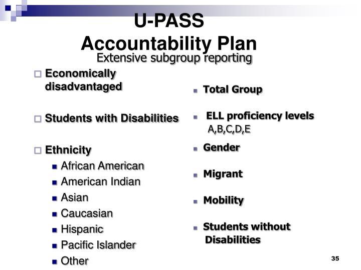 U-PASS