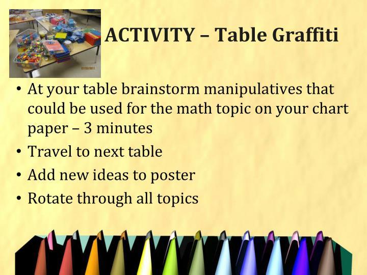 ACTIVITY – Table Graffiti