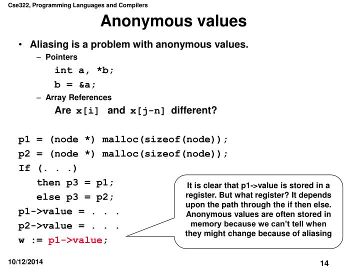 Anonymous values
