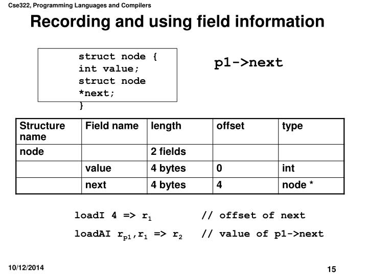 Recording and using field information