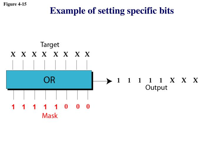 Figure 4-15