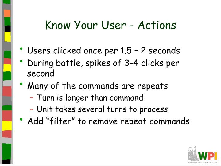Know Your User - Actions