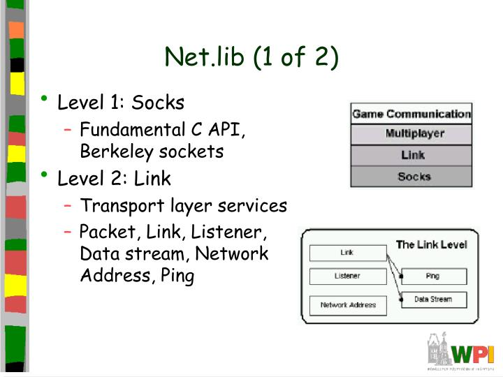 Net.lib (1 of 2)