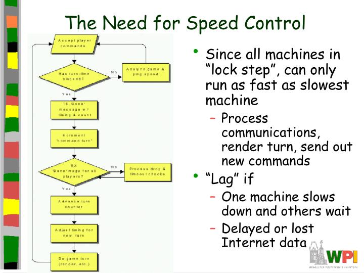 The Need for Speed Control