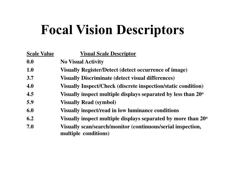 Focal Vision Descriptors