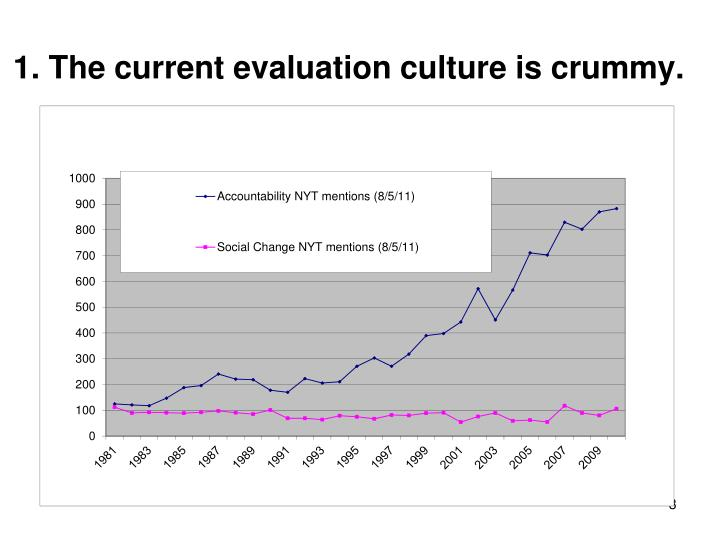 1. The current evaluation culture is crummy.
