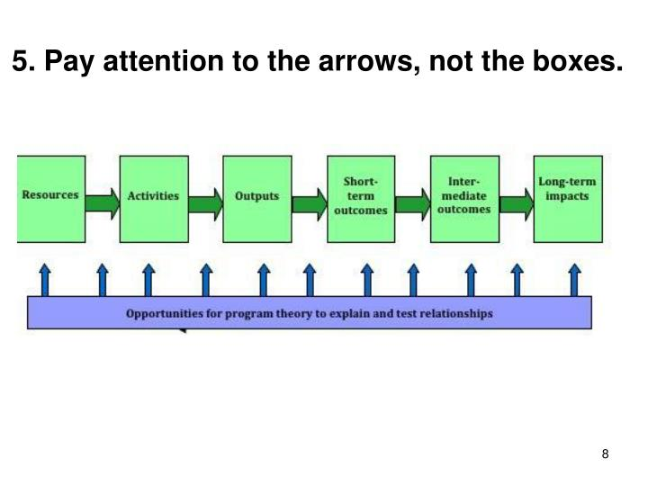 5. Pay attention to the arrows, not the boxes.