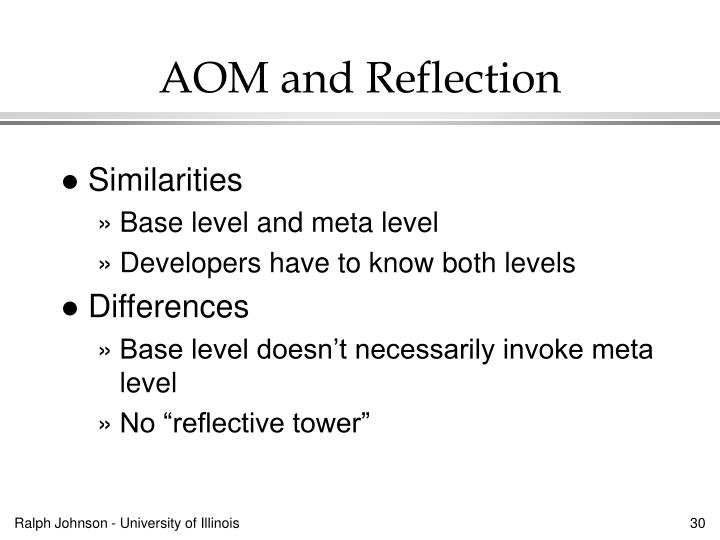 AOM and Reflection