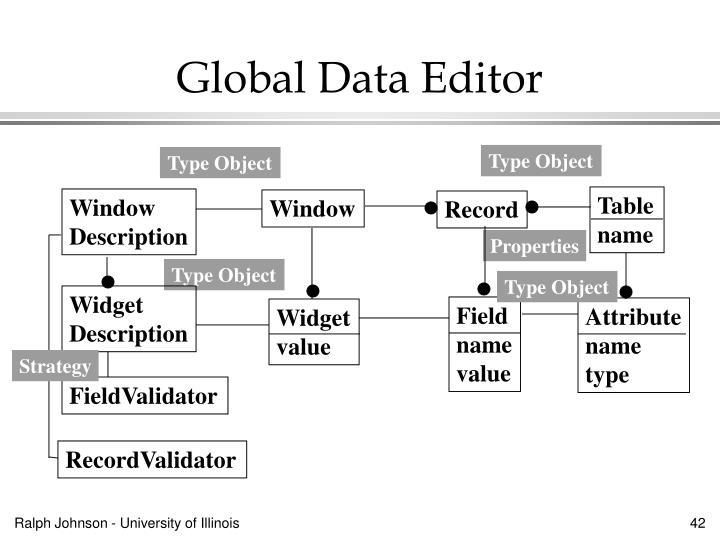 Global Data Editor