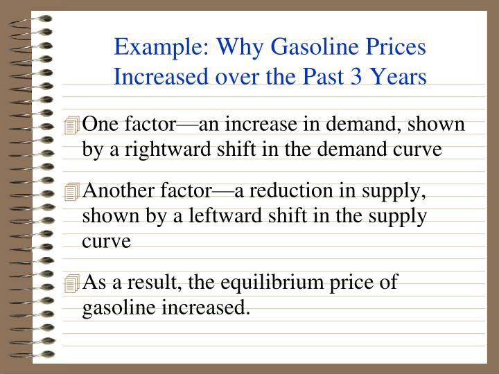 Example: Why Gasoline Prices
