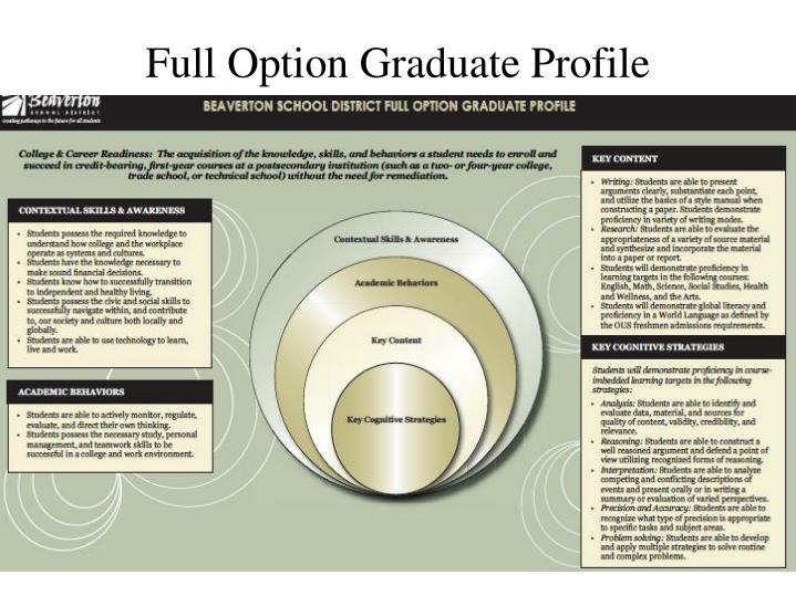 Full Option Graduate Profile