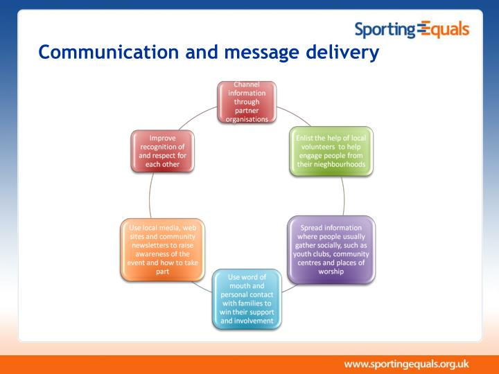 Communication and message delivery