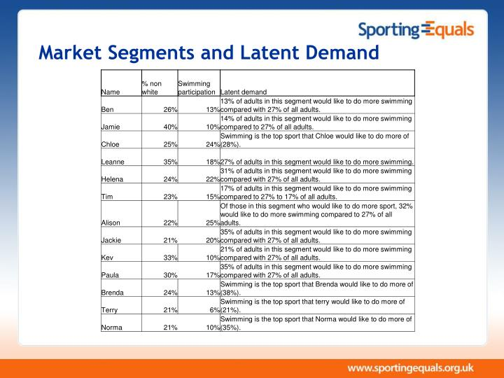 Market Segments and Latent Demand