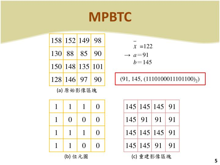 MPBTC