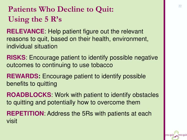 Patients Who Decline to Quit: