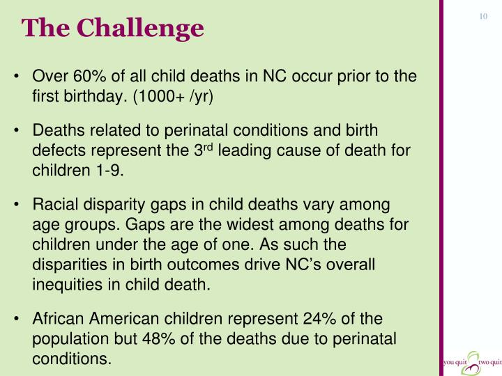Over 60% of all child deaths in NC occur prior to the first birthday. (1000+ /yr)