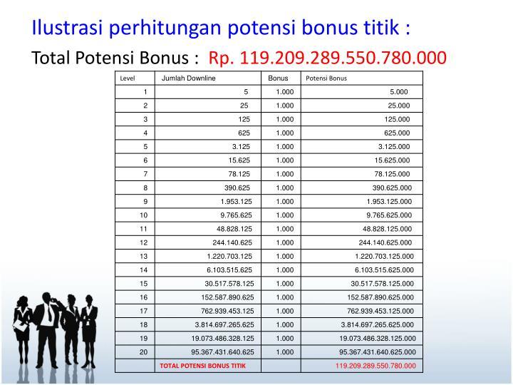 Ilustrasi perhitungan potensi bonus titik :