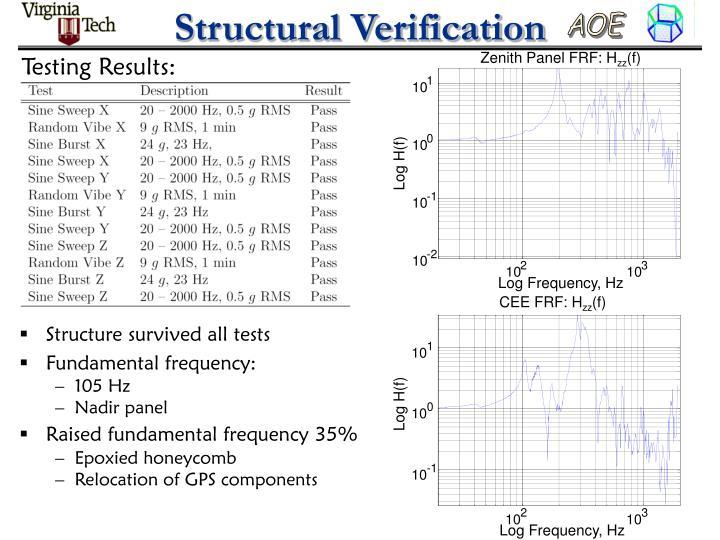 Structural Verification