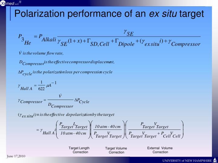 Polarization performance of an