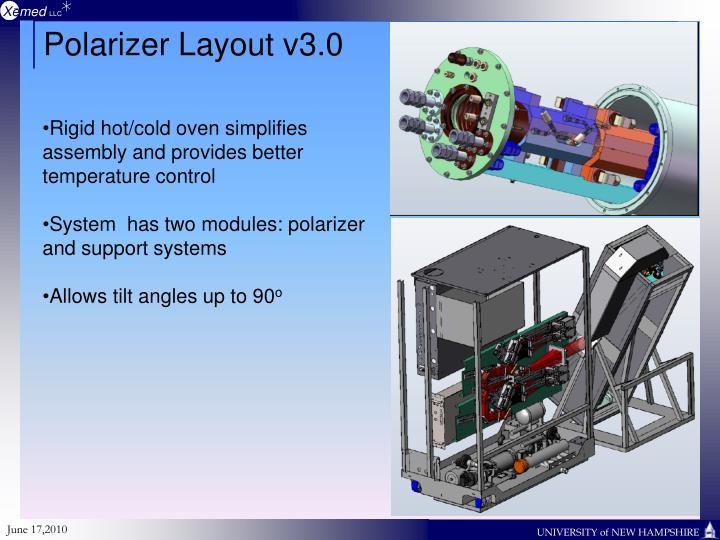 Polarizer Layout v3.0