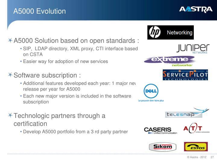 A5000 Evolution