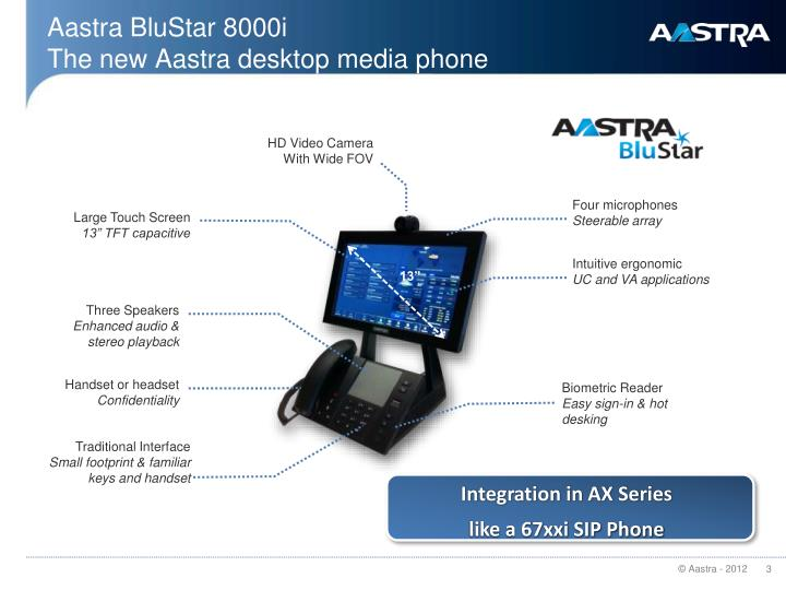 Aastra blustar 8000i the new aastra desktop media phone