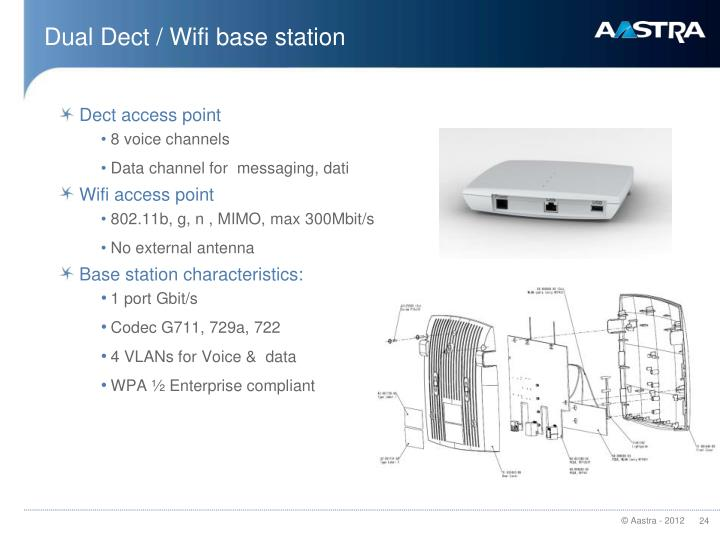 Dual Dect / Wifi base station
