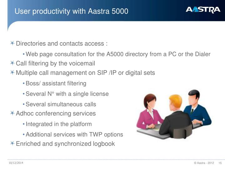 User productivity with Aastra 5000