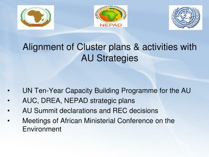 Alignment of Cluster plans & activities with AU Strategies