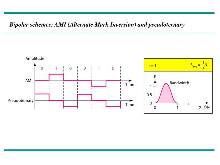 Bipolar schemes: AMI (Alternate Mark Inversion) and pseudoternary