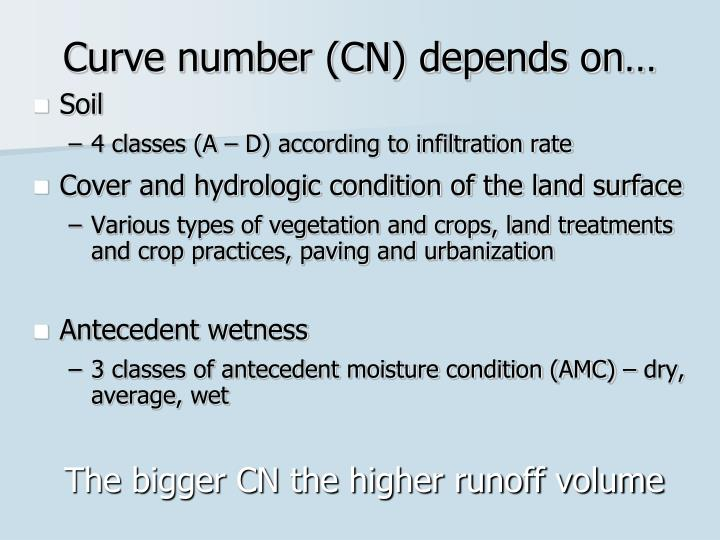 Curve number (CN) depends on…