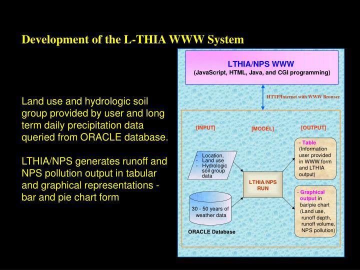 Development of the L-THIA WWW System