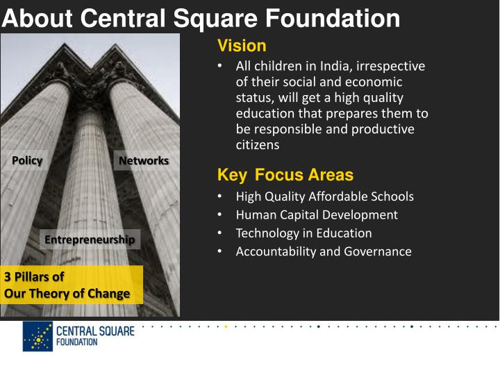 About Central Square Foundation