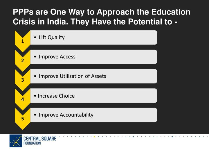 PPPs are One Way to Approach the Education Crisis in India. They Have the Potential to -