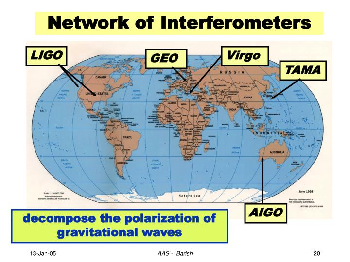 Network of Interferometers