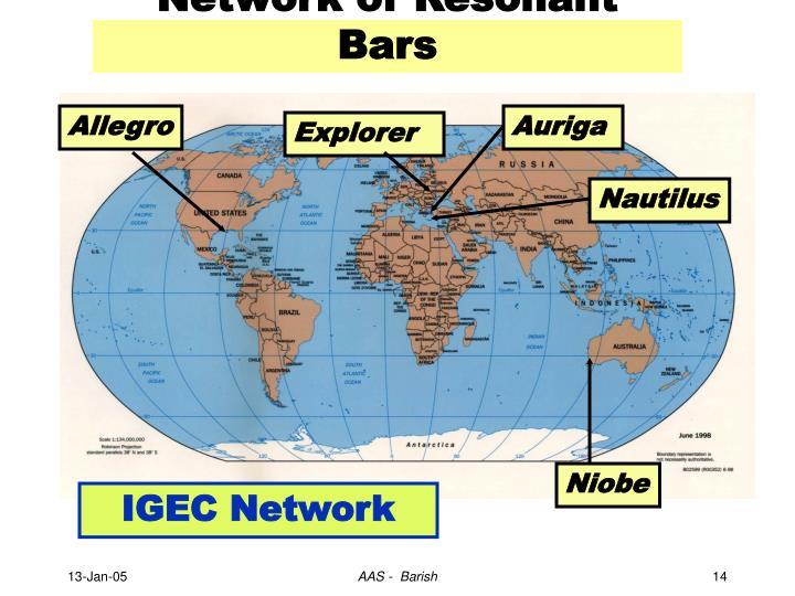 Network of Resonant Bars