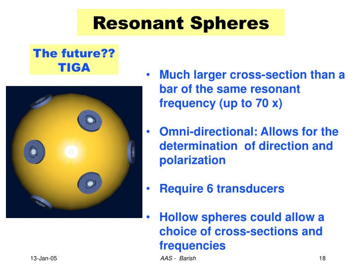 Resonant Spheres