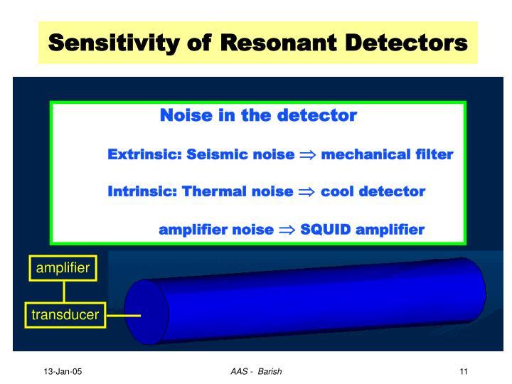 Sensitivity of Resonant Detectors