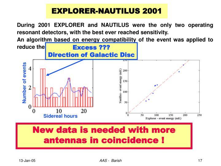 EXPLORER-NAUTILUS 2001