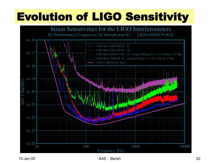 Evolution of LIGO Sensitivity