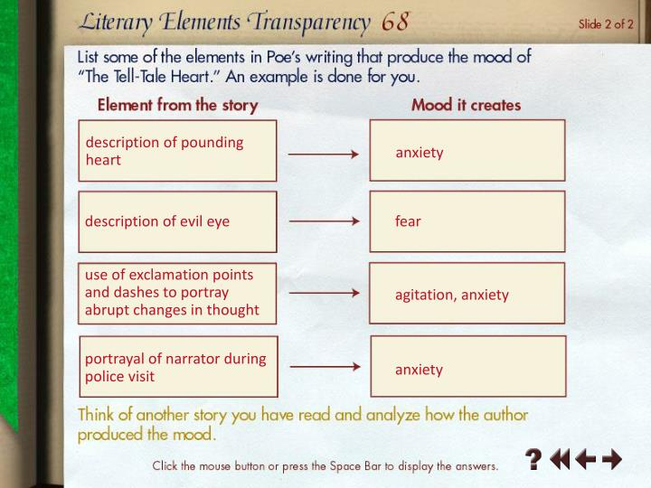 Literary Elements Transparency 3-2