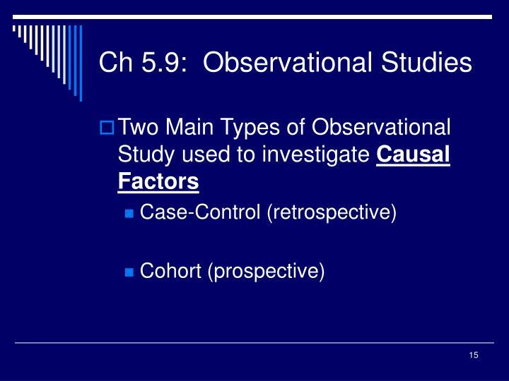 Ch 5.9:  Observational Studies