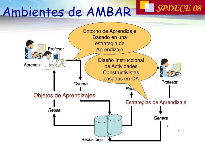 Ambientes de AMBAR