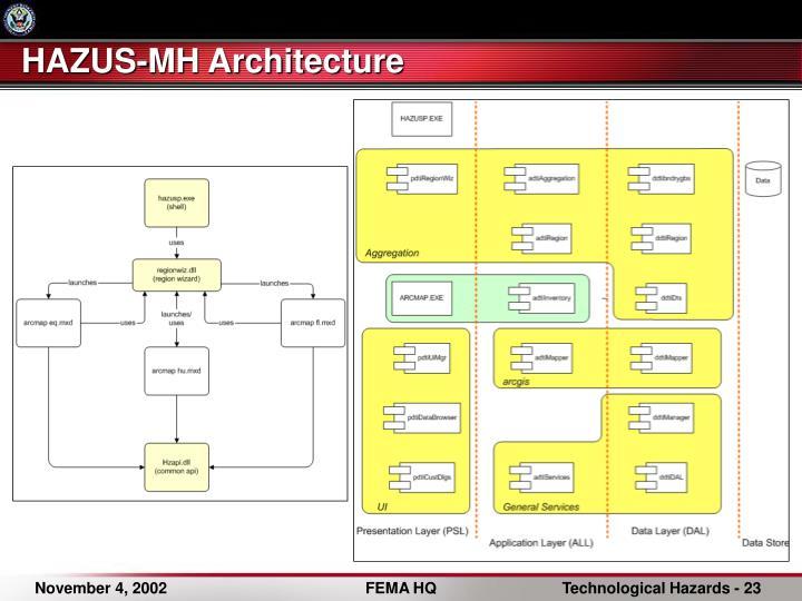 HAZUS-MH Architecture