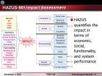 hazus mh impact assessment