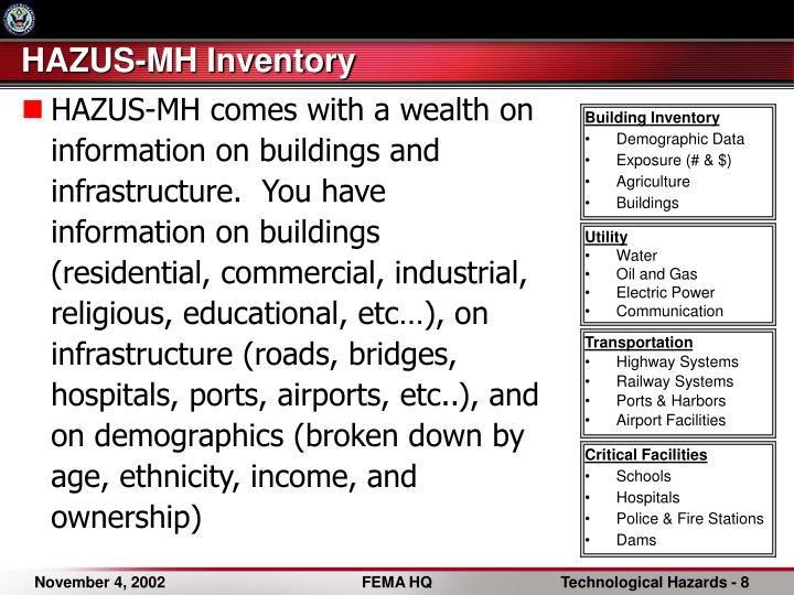 HAZUS-MH Inventory