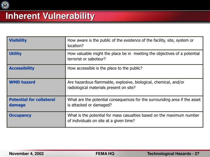 Inherent Vulnerability
