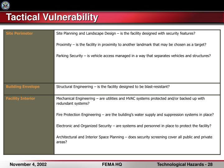 Tactical Vulnerability