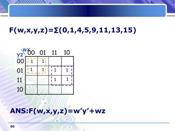 F(w,x,y,z)=∑(0,1,4,5,9,11,13,15)