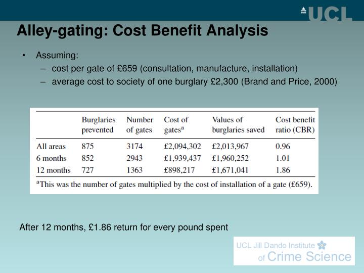 Alley-gating: Cost Benefit Analysis